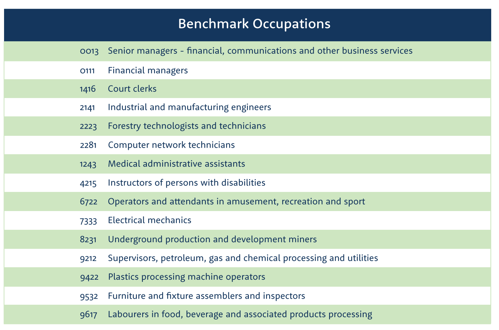 Table of benchmark observations.