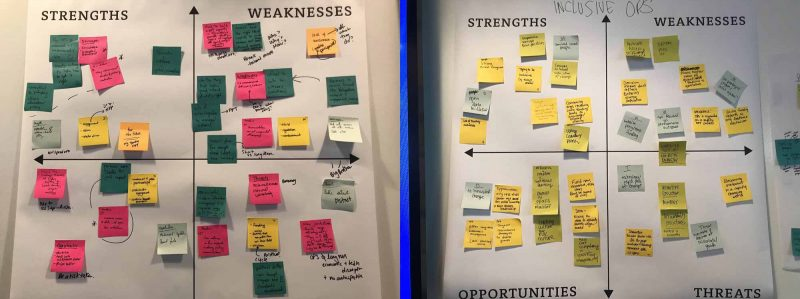 Photo of a SWOT (Strength, Weakness, Opportunity, Threat) analysis done at the session.