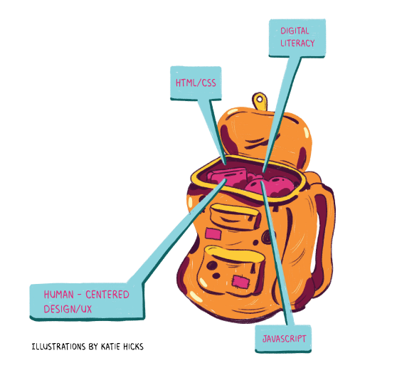 Illustration by Katie Hicks showing javascript, UX, HTML/CSS, and digital literacy in a backpack.